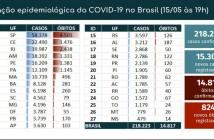 Boletim epidemiológico - covid-19 - Ministério da Saúde