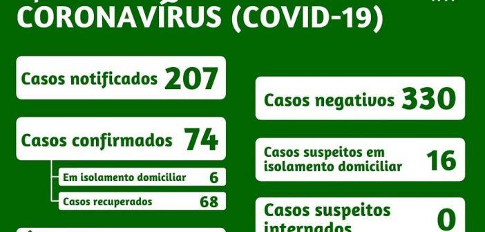 74 covid