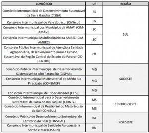 consorcios1
